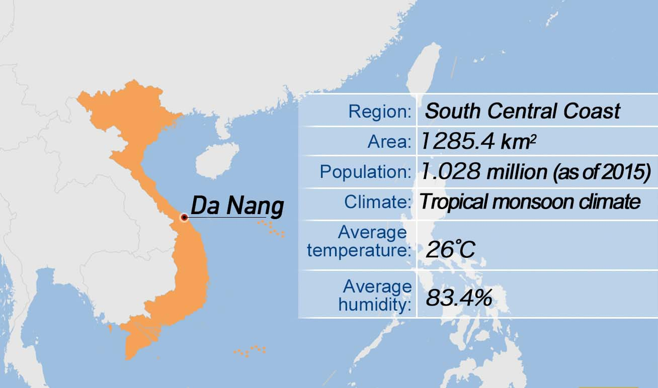 Introduction to Danang Geographical Location